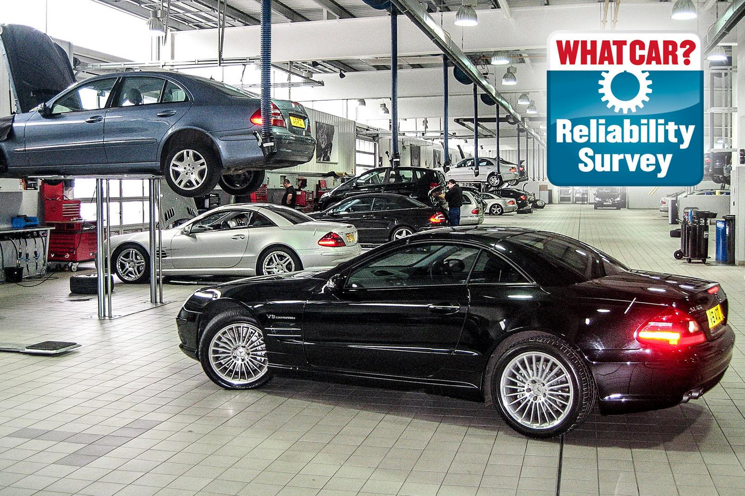 What Car? Reliability Survey - tell us about your car and you could win £1000